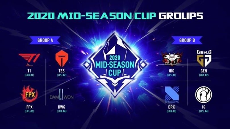 Mid Season Cup: punteggi e risultati
