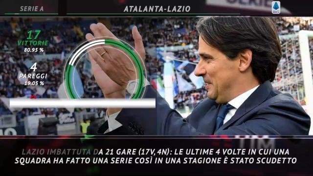 Serie A, Juve a Bologna per far... 13