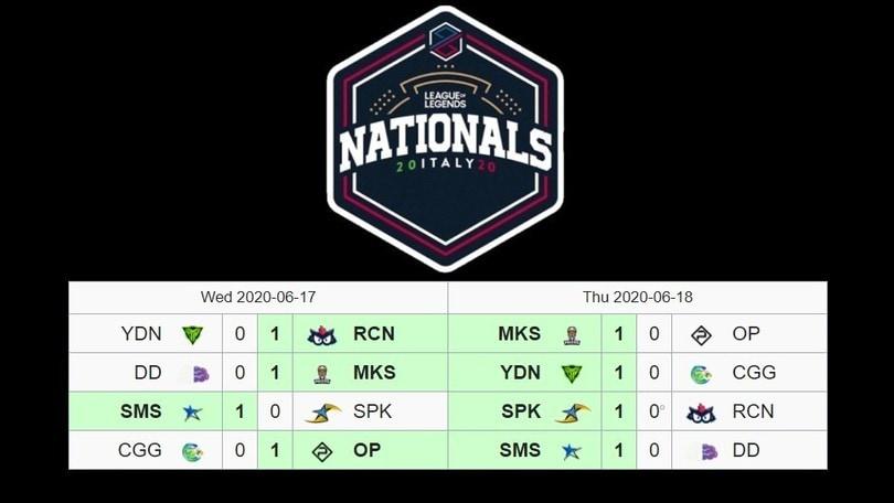 PG Nationals: i Morning Stars dominano la week 4