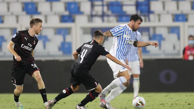 Spal-Milan 2-2, il tabellino