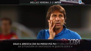 Seria A, Milan 31 dopo. Inter meglio solo del Brescia