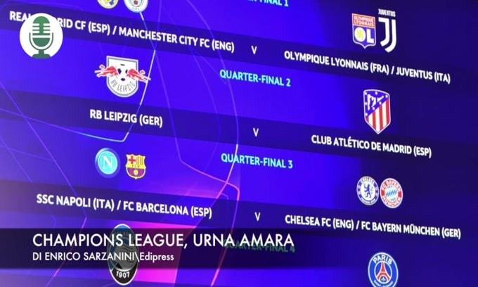 Champions, urna amara per le italiane