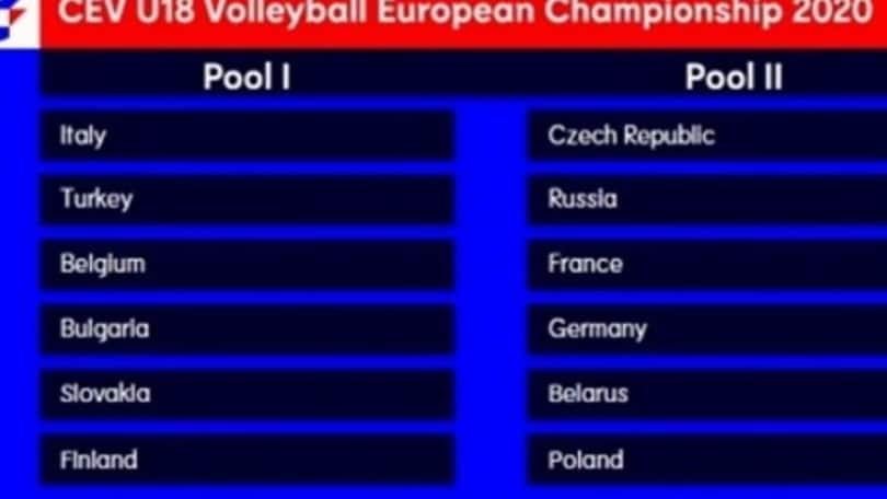 Sorteggiate le Pool dell'Europeo Under 18