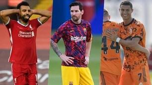 """Forbes: """"Ecco i 10 calciatori più pagati al mondo"""""""