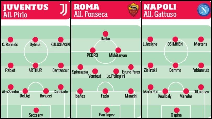 Calciomercato Serie A, ecco le nuove formazioni