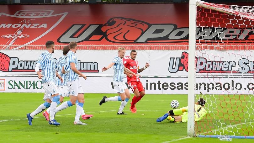 Serie B, Berisha rovina l'esordio del Monza: 0-0 contro la Spal