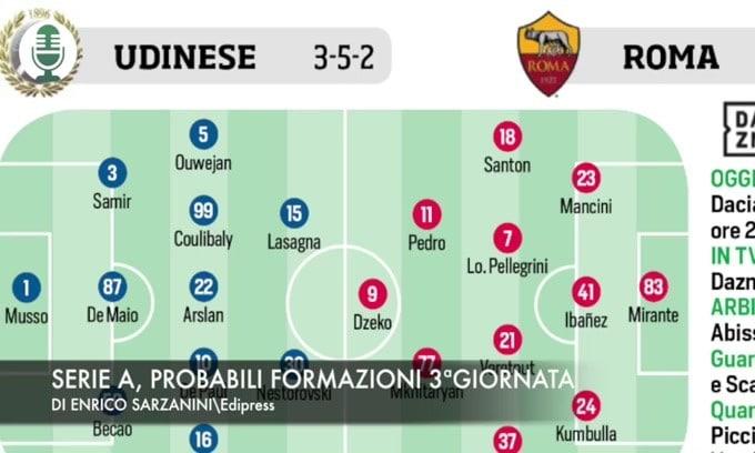 Serie A, probabili formazioni 3ª giornata
