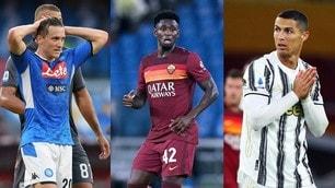 Serie A, ecco tutti i giocatori positivi al Coronavirus