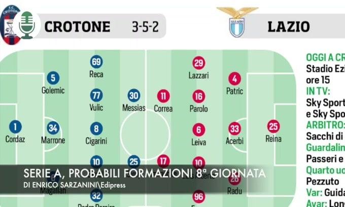 Serie A, probabili formazioni 8ª giornata