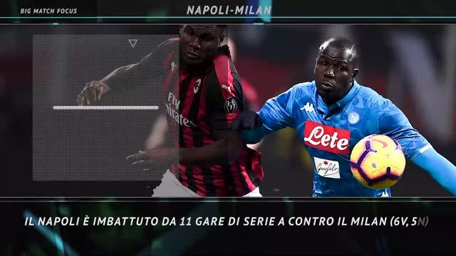 Il Big Match della settimana: Napoli-Milan
