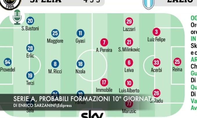 Serie A, probabili formazioni 10ª giornata