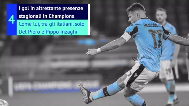 Champions, Immobile alla Del Piero