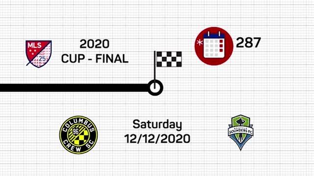 Columbus Crew-Seattle Sounders, tutto sulla finale di MLS Cup 2020
