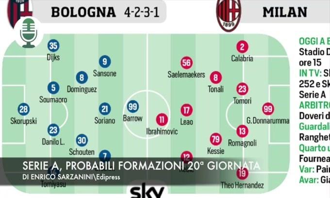 Serie A, probabili formazioni 20ª giornata