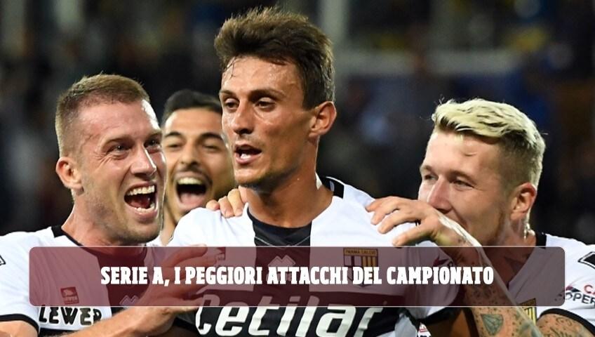 Serie A, i peggiori attacchi del campionato