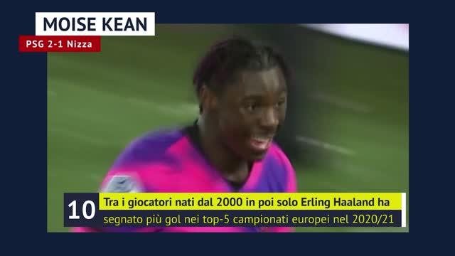Ligue 1 - Highlights+ 25ª giornata: Kean, Wahi, Marsiglia
