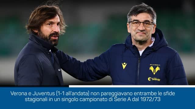 Verona-Juventus 1-1: Barak risponde a Ronaldo