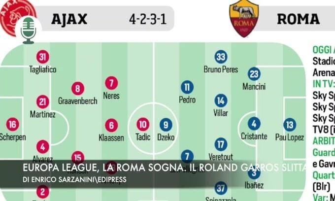Europa League, la Roma sogna. Il Roland Garros slitta