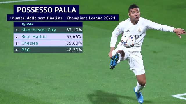 Real Madrid-Chelsea, sfida tra le polemiche