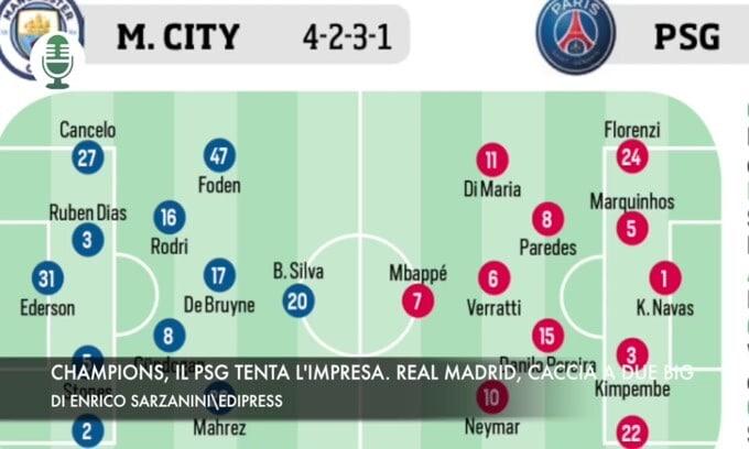 Champions, il Psg sogna l'impresa. Il Real Madrid punta due big