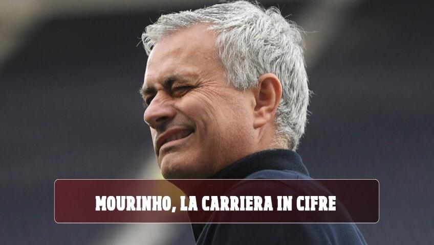 Mourinho, la carriera in cifre