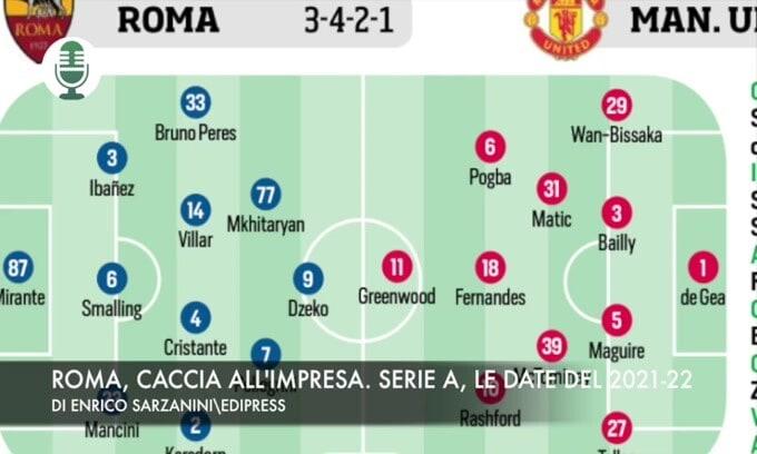 Roma, caccia all'impresa. Serie A, le date della nuova stagione