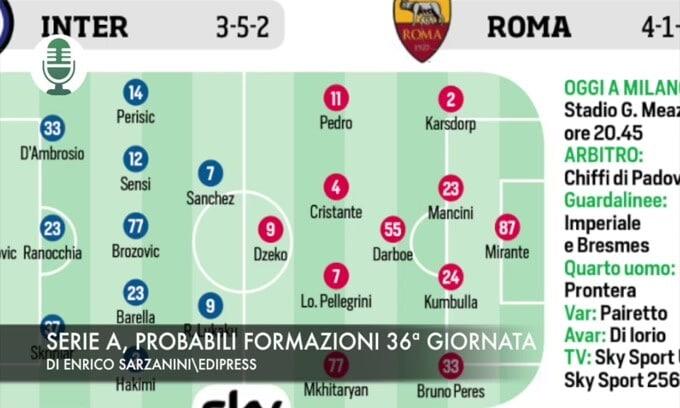 Serie A, le probabili formazioni della 36ª giornata