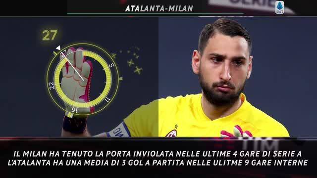 """111420607 0ccd19f9 598c 4447 ad12 608178ea3a99 - Pioli: """"Milan fai l'ultimo sforzo per la Champions"""". E su Ibra..."""