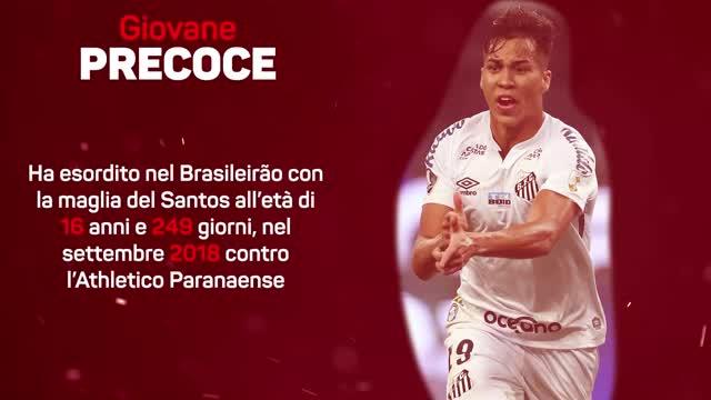 Obiettivo Milan: Kaio Jorge