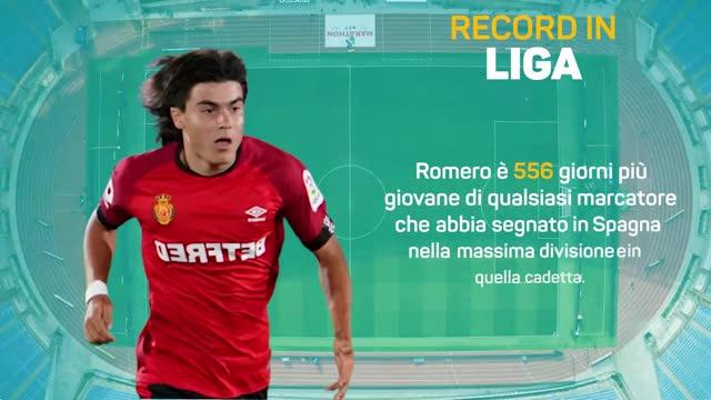 Colpo Lazio - Luka Romero