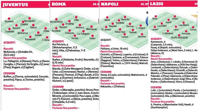 Serie A, ecco tutte le nuove formazioni