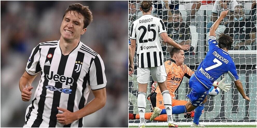 Mancuso stende la Juve, l'Empoli fa l'impresa all'Allianz