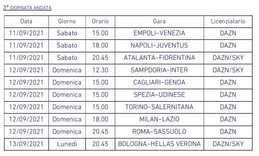 Serie A, anticipi e posticipi dalla 3ª alla 19ª giornata
