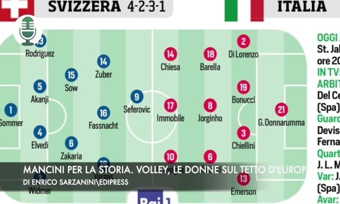 Italia, Mancini per la storia. Italvolley, donne sul tetto d'Europa