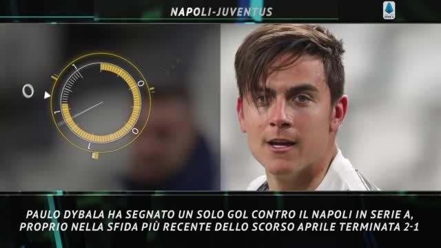 Napoli-Juventus, il Big Match della 3ª giornata