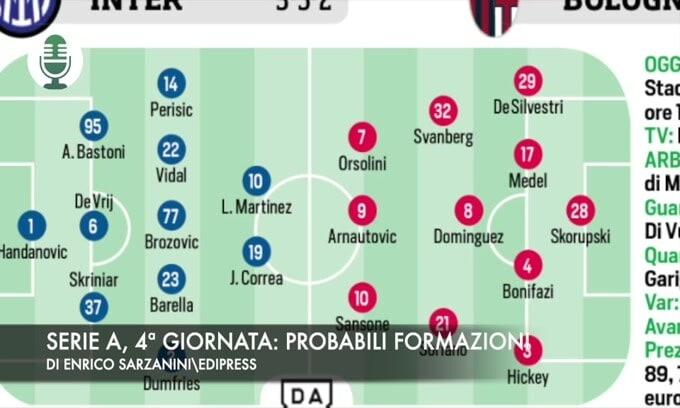 Serie A, 4ª giornata: le probabili formazioni