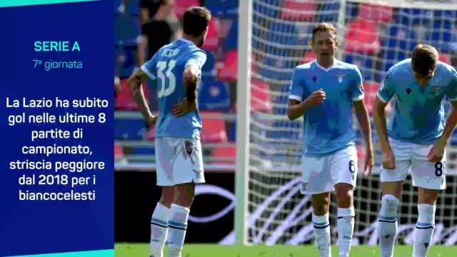 L'aquila oggi non vola, Bologna-Lazio 3-0